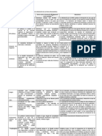 Biofarmacia y Farmacocinética  cuadros