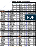 Fantasy Football Info- 2009 Touchdown Only League Cheat Sheet