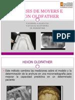 Analisis de Moyers e Hixon Oldfather 2