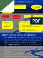 Ley General de Sociedades[1]
