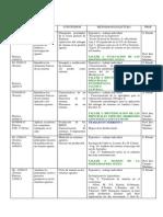 Calendario Sistemas 2013 1er Sem