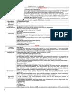 Resumen Tipo Cuestionario de Temas de Clinica III