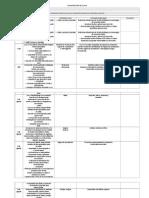 planificación diaria de lenguaje 3 básico (Autoguardado)