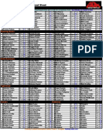 Fantasy Football Info- PPR Cheat Sheet