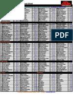 Fantasy Football Info- PPR Cheat Sheet