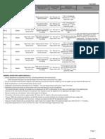 Gonstead Tech Study Sheet