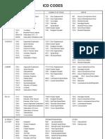 ICD Code Chart