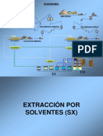 Extraccion Por Solventes .Ppthh