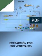 Extraccion Por Solventes .Ppthh