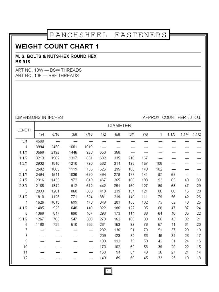 Ms Bolts Amp Nuts Weight Pdf