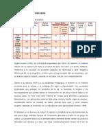 Inf-3 Características de hojalata y barnices