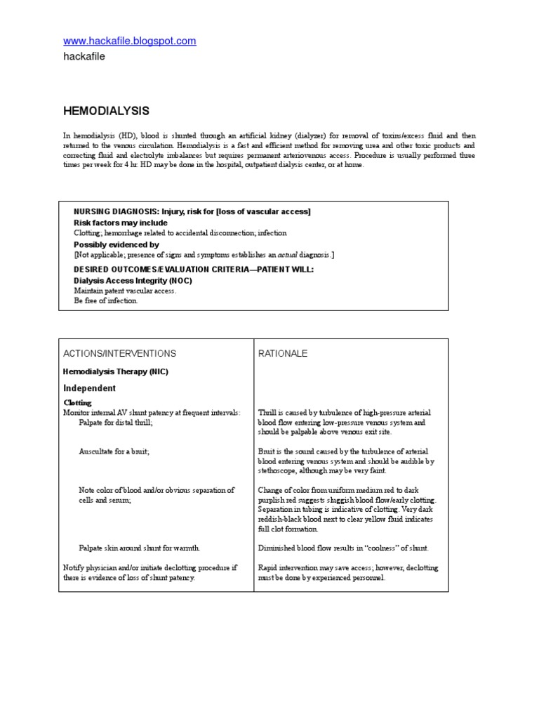 sample of careplan