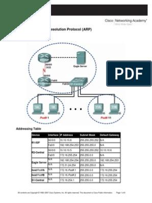 Cisco CCNA Lab 9 8 1 Address Resolution Protocol ARP | Ip Address