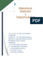 DIAGRAMAS DE CORRELACIÓN O DIAGRAMA DE DISPERSIÓN
