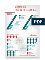 Free Infographie
