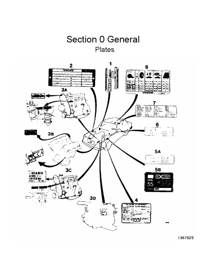 Volvo 200 Series DataSheet Section 0; General