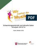 Entwicklungsstatistik Und Aktuelle Daten_2013-14_Webversion