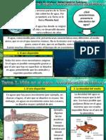 Tema 2 Ecosistema Acuatico