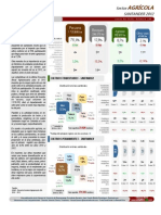 2- Sector Agrícola Santander 2012
