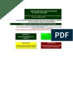 Ordinul 1003 Unitati Sanitare Raportare