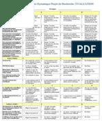 Bio11F Major Research Project - Biodiversite Et l'Equilibre Dynamique - Evaluation Et Topiques