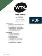 Singles Numeric 05.03.2012