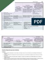 DPS-Francais 7 Alcool Et Drogues - Rubrique de Projet