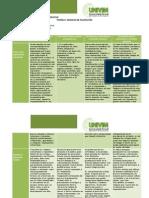 Cuadro Comparativo Teorias Modelos Planeacion Unidad2