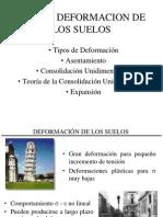Deformacion_Suelos