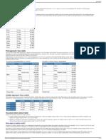 Designing Matrix Reports