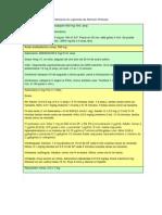 Farmacos en Urgencias de Atencion Primaria