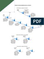 Datos de Embalses y Centrales Hidráulicas - 03_10_2013