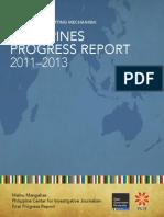 IRM Report Philippines