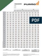 PL Cennik detaliczny grzejników płytowych PURMO COMPACT