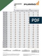 PL Cennik detaliczny grzejników płytowych PURMO PLAN COMPACT