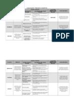 capacidades-y-procesos-cognitivos.doc