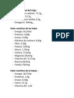 Valor Nutricional Del Trigo