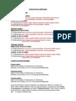 CHARLAS DE LA PSICÓLOGA- UNIV.  CESAR VALLEJO Y FECHAS