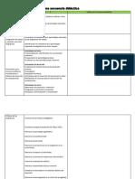Producto 5. Análisis de una secuencia didáctica