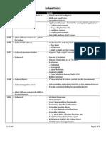 Essbase History-1.pdf