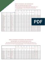 Mature Entry Examination Results 2013