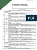 Tematica de Instruire Periodica SSM 2013 Deservire Generala