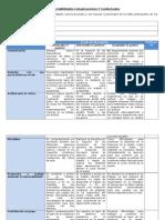 Rúbrica Habilidades Comunicaciones Y Conductuales