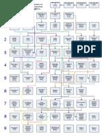 Plan de Estudio IMT2011