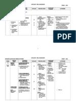 scheme of work english form 1