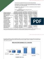 Presupuesto 2005-2009 Final