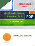 1-El Modelado de Datos