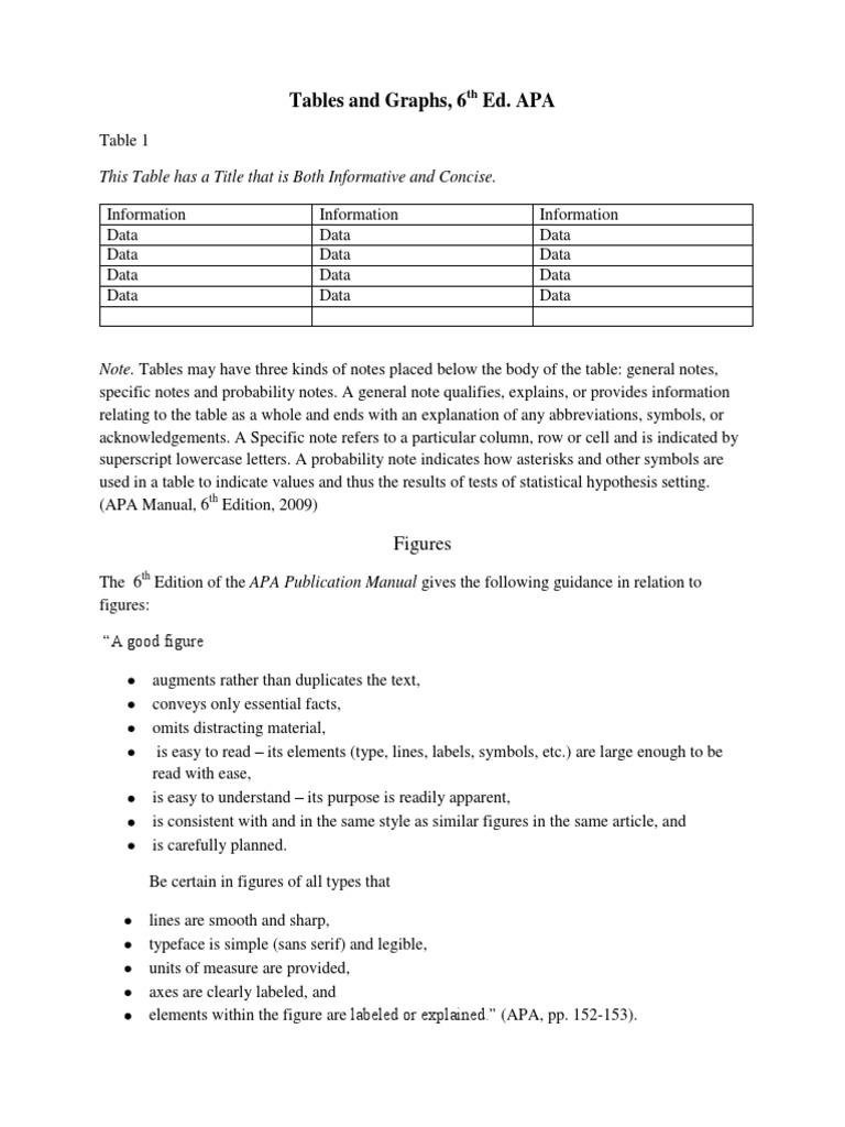 apa tables and figures 6th edi apa style data
