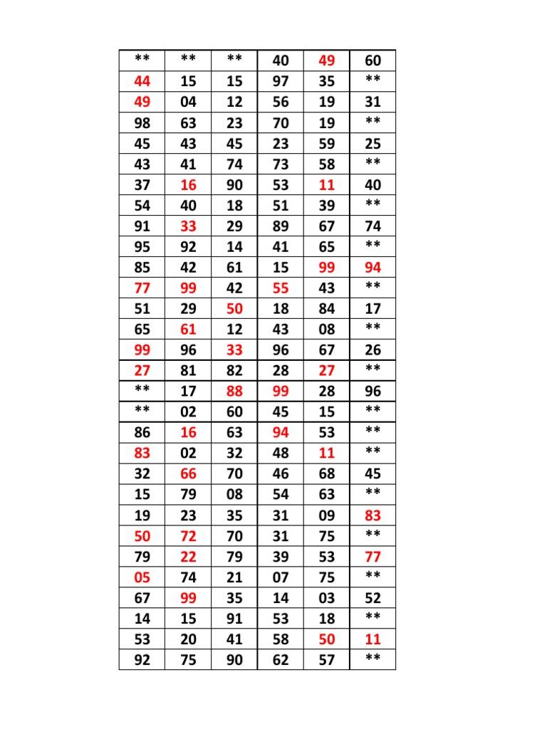 matka chart today 2014: Kalyan and mumbai matka mix chart