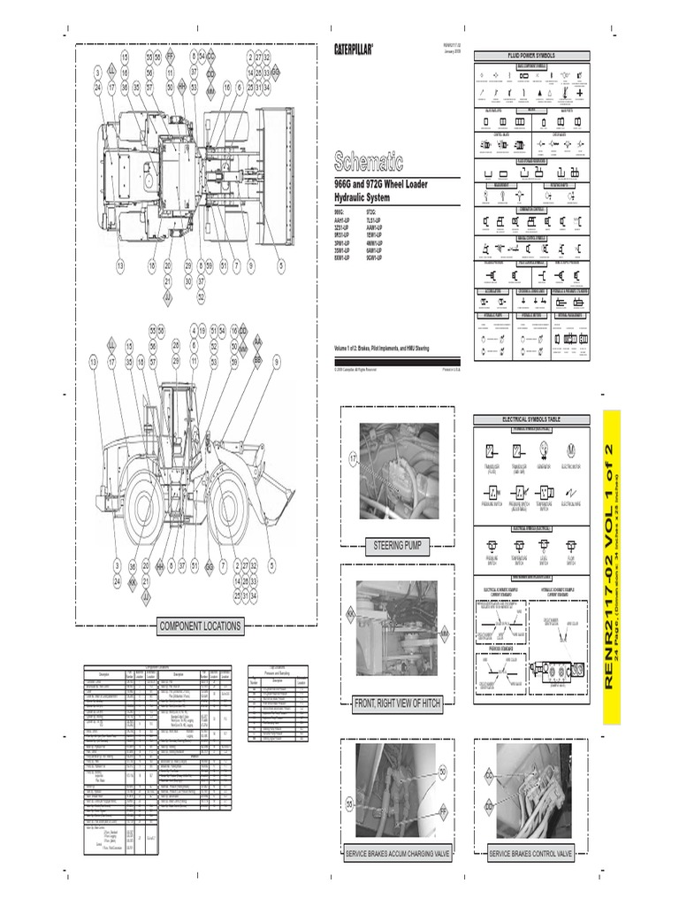 3pw This Application Diagram Indicates How Loadsensing Valves Control